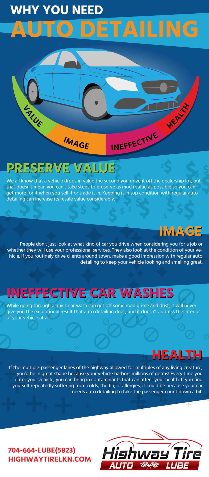 Why You Need Auto Detailing [infographic]